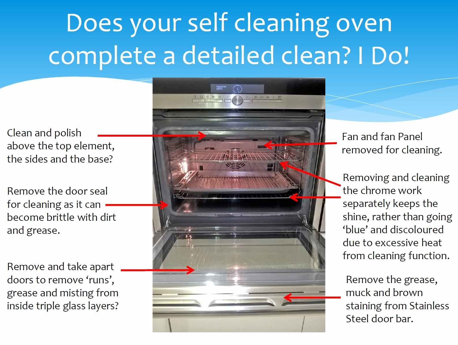 oven cleaning info
